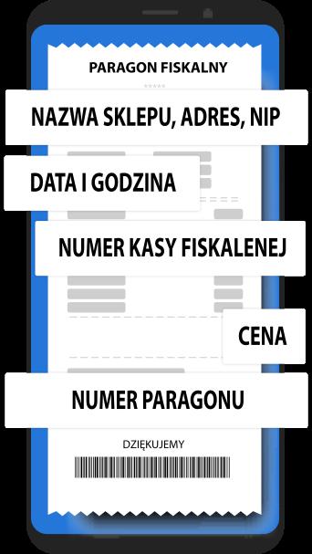 odczytywanie danych z paragonu dzięki technologii OCR